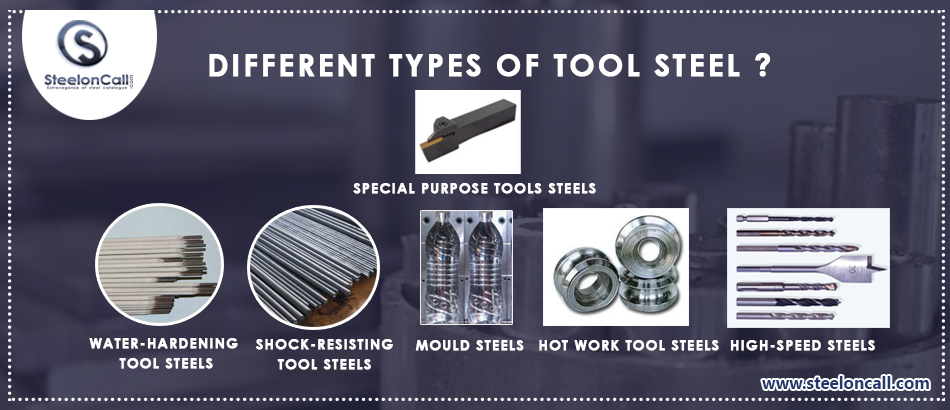 Different Types Of Tool Steel