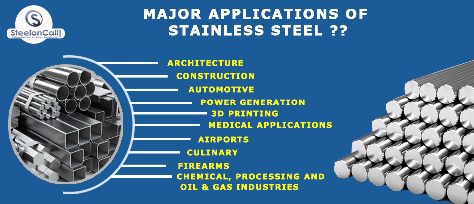 Major Applications Of Stainless Steel