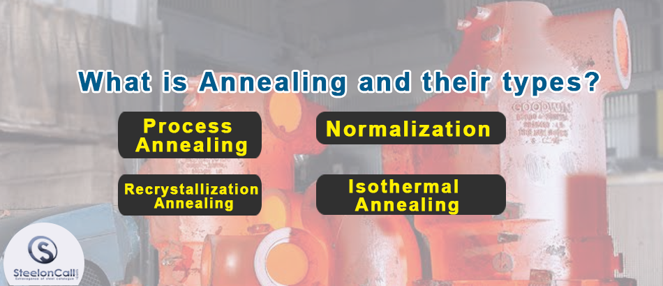 What is Annealing and their types?