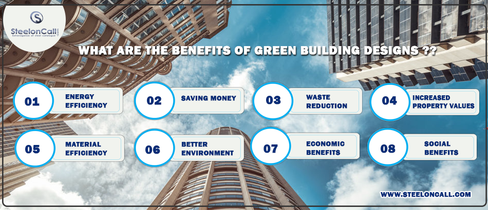 What are the benefits of green building designs?