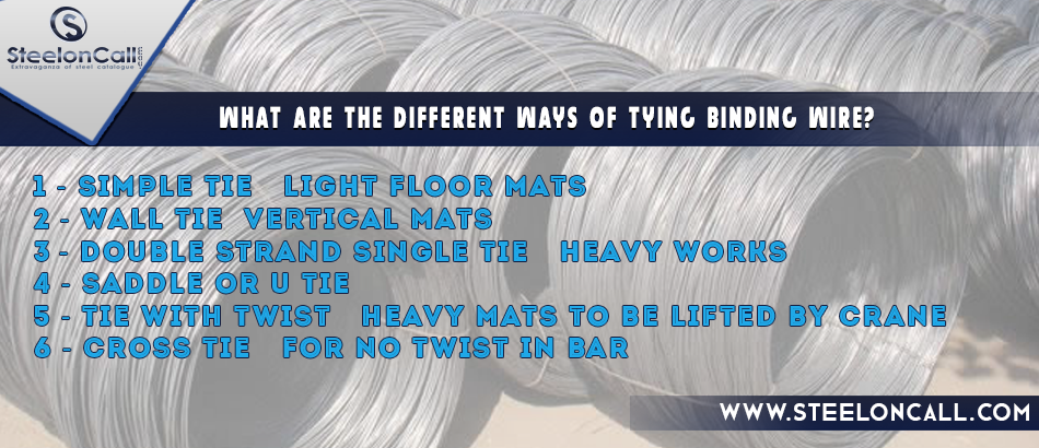 What Are The Different Ways Of Tying Binding Wire?