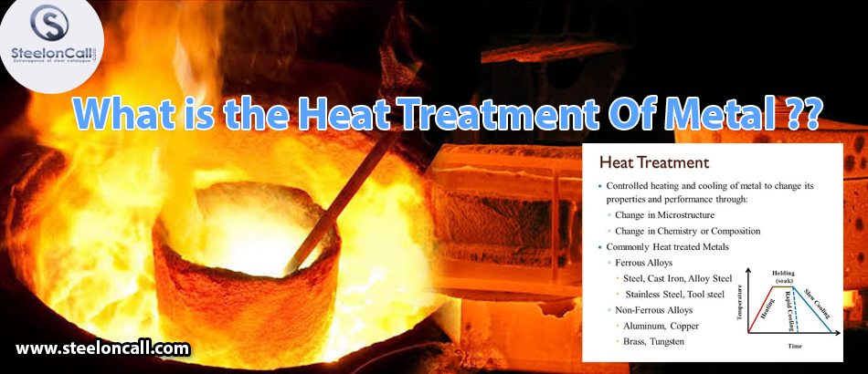 What is the Heat Treatment Of Metal